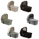 Nuna MIXX next Babywanne