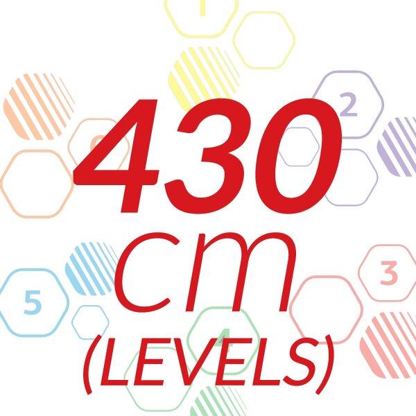 430 cm (Levels)